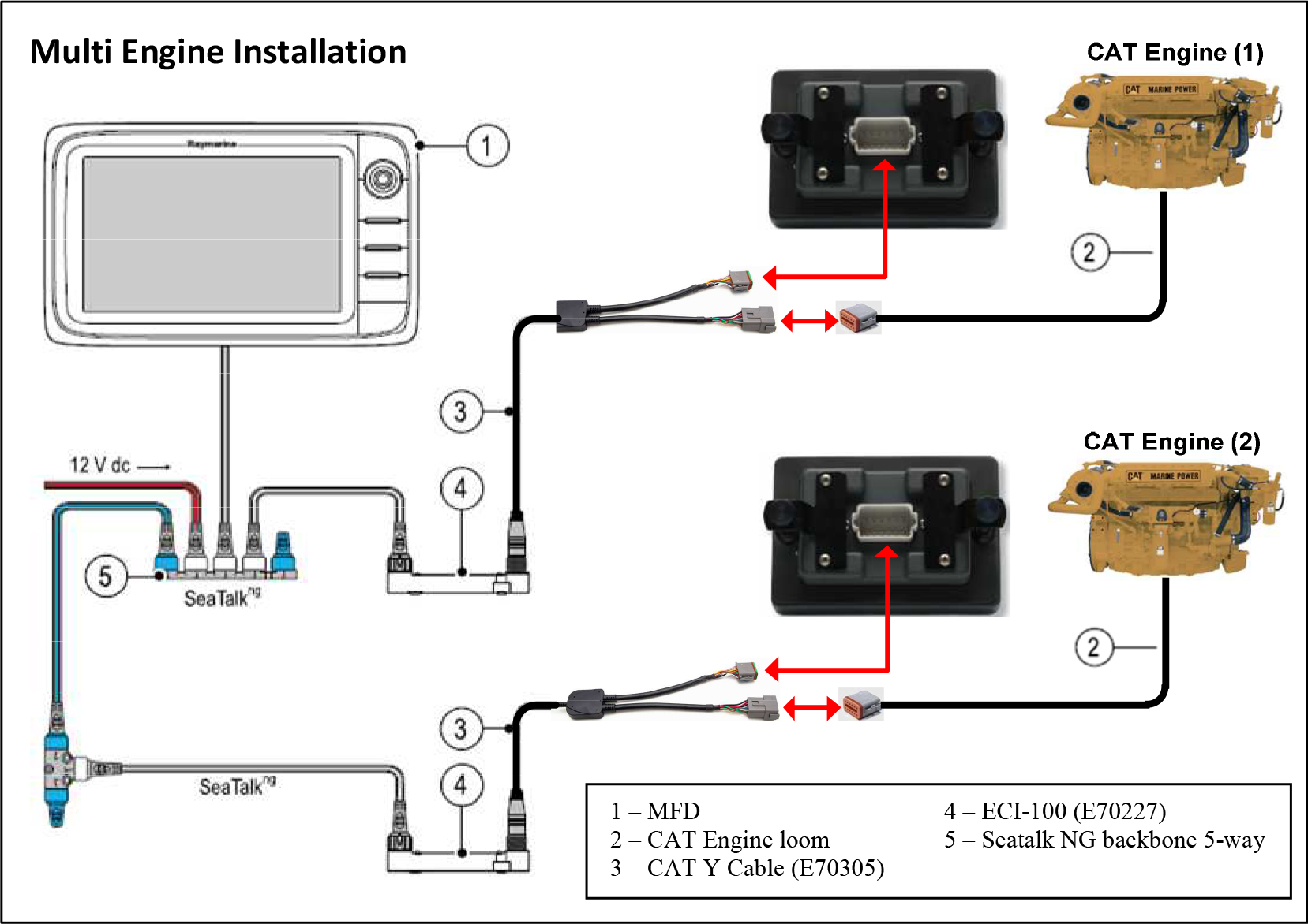 Eci 100 Engine Interfacing Small Gas Components Diagram Caterpiller Multi Installation Raymarine