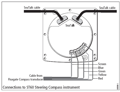wiring diagram for truck camper with St55 Wiring Diagram on Trailer Wiring Diagrams Pinouts as well Standalone Wiring Harnesses in addition RepairGuideContent likewise Wiring Harness For C ers in addition C er Pigtail Wiring Diagram.