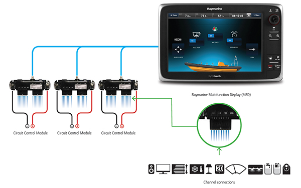 Typical Digital Switching System | Raymarine