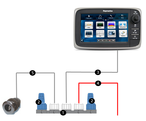 The SeaTalk ng starter kit with e7 | Raymarine